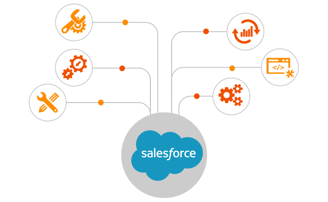 salesforce_crm_services